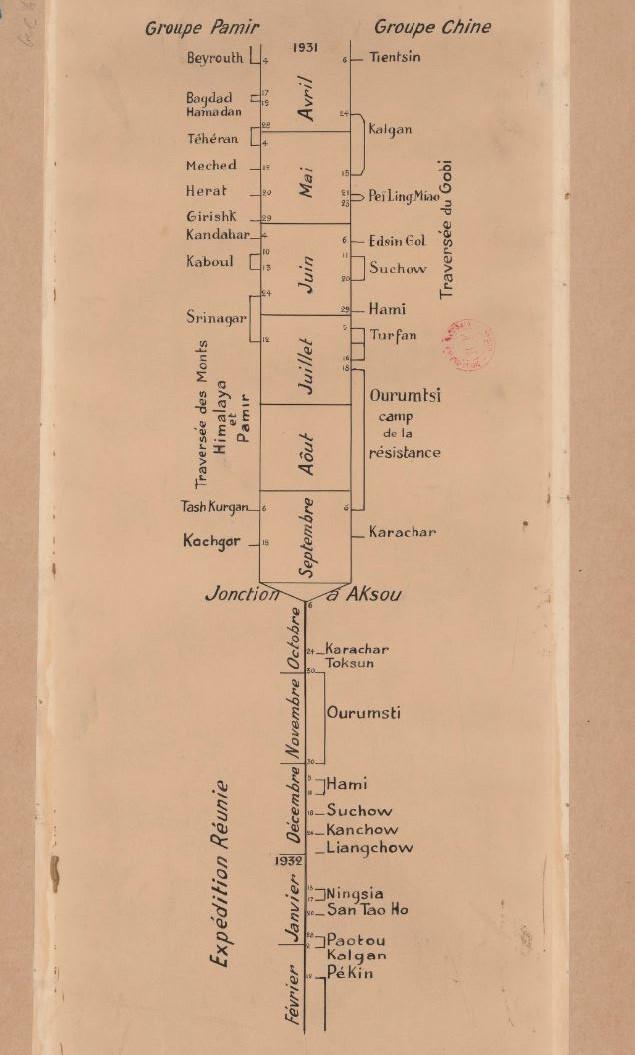 la Croisière jaune - Page 4 00271