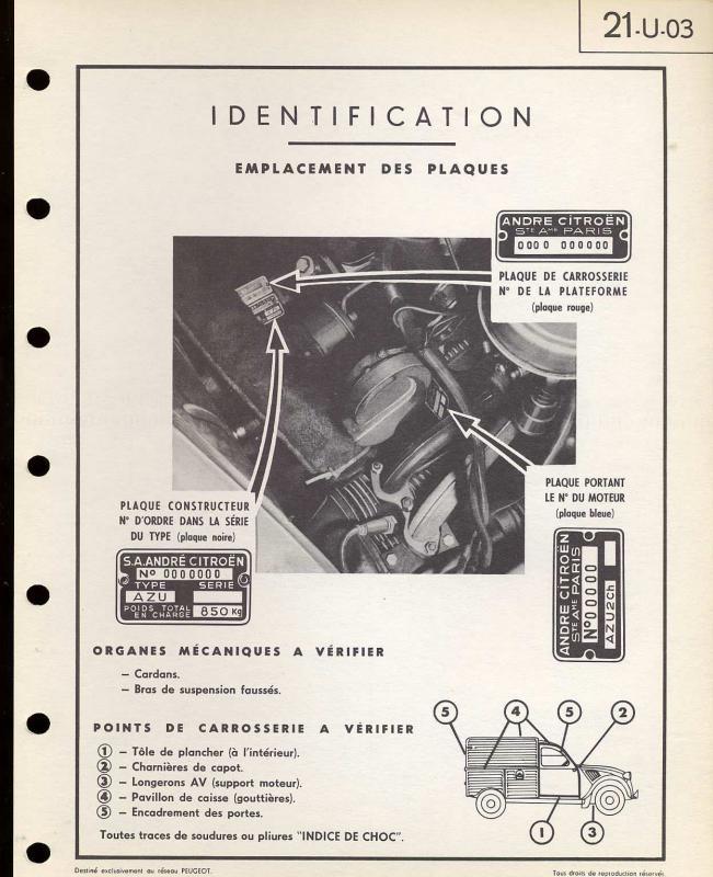 2cv fourgonnette AZU 476