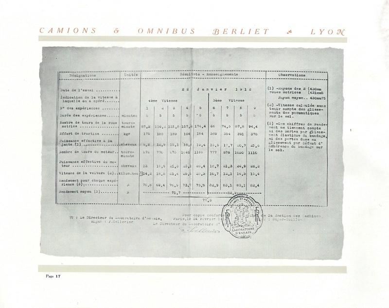 Pub , catalogues et livres sur BERLIET - Page 2 Berlie26