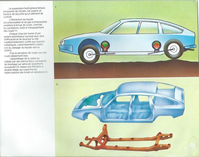 les YOUNGTIMERS (Citroën récentes: AX, BX , CX , XM....) - Page 2 Citroe63