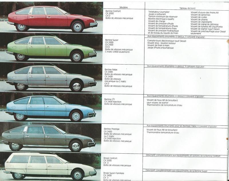 les YOUNGTIMERS (Citroën récentes: AX, BX , CX , XM....) - Page 2 Citroe70