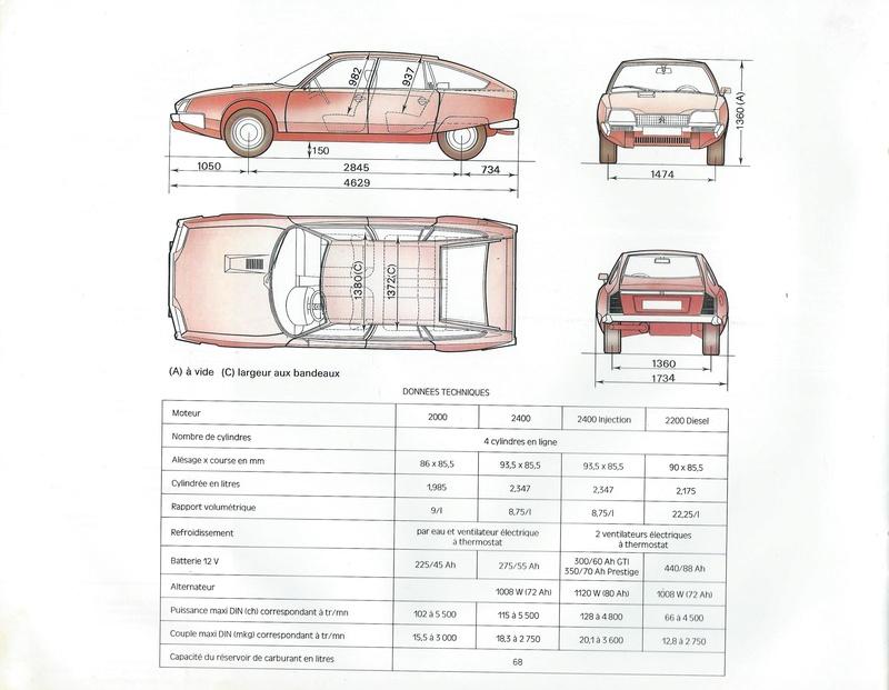 les YOUNGTIMERS (Citroën récentes: AX, BX , CX , XM....) - Page 2 Citroe71