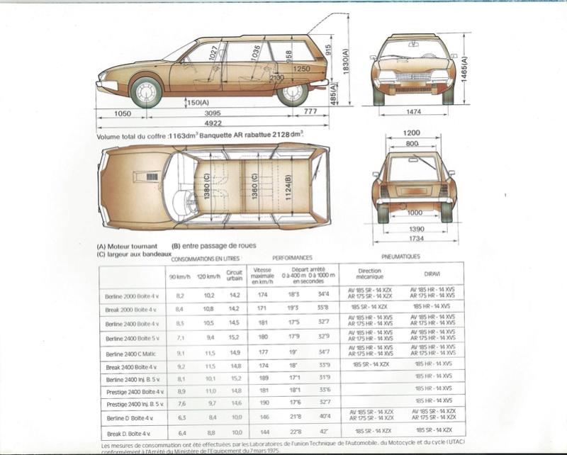 les YOUNGTIMERS (Citroën récentes: AX, BX , CX , XM....) - Page 2 Citroe74