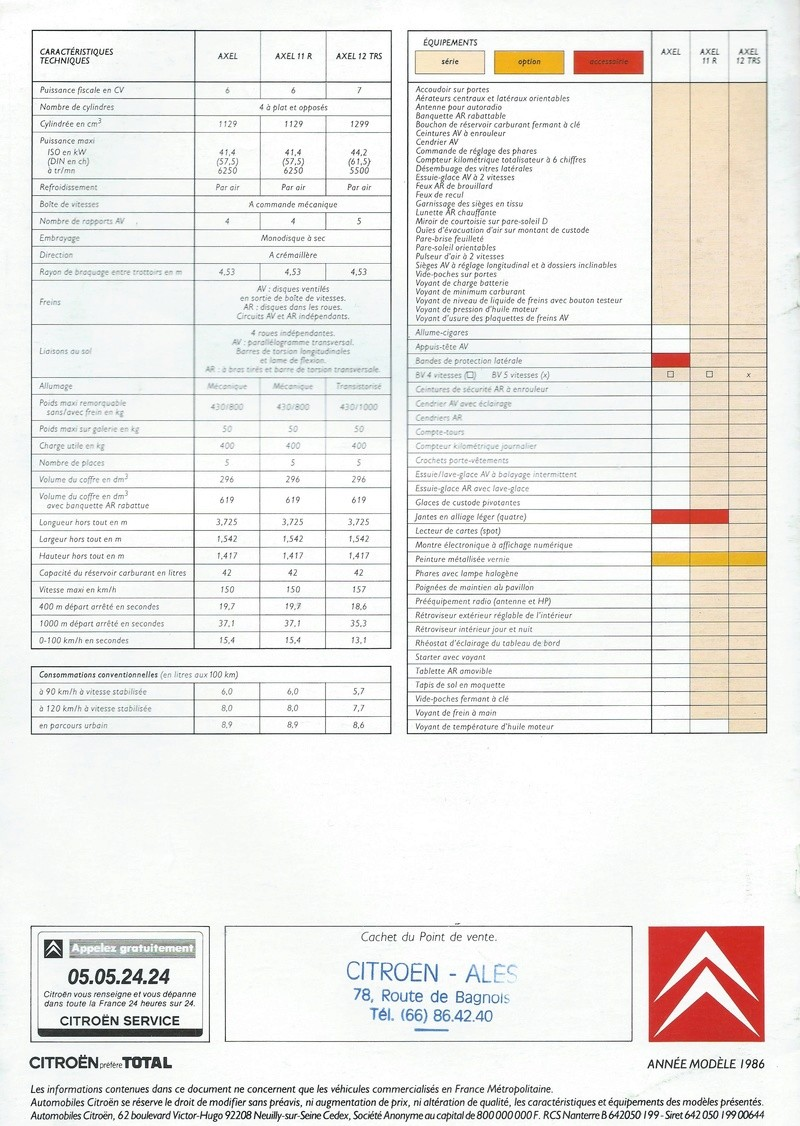 Les 4 cylindres à plat et rotatif (GS, GSA, AXEL....)  - Page 2 Citroe84