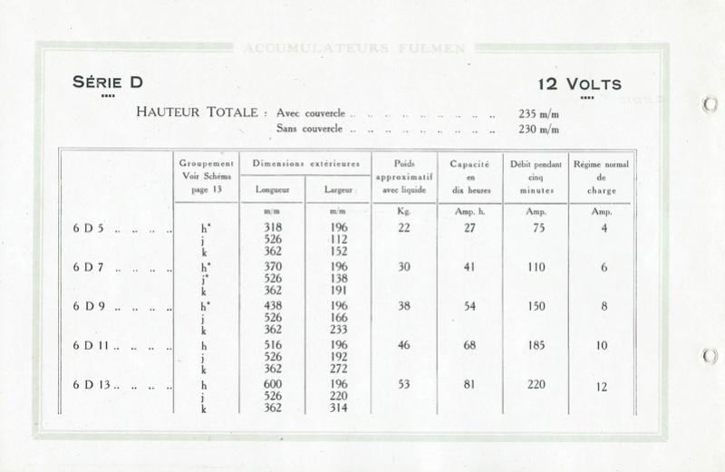 Pub et catalogues FULMEN Fulmen12