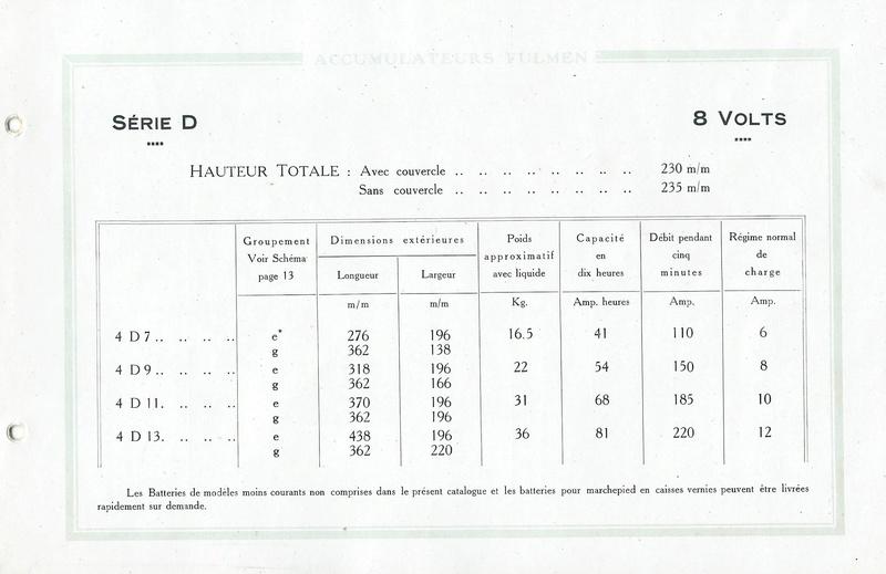 Pub et catalogues FULMEN Fulmen13