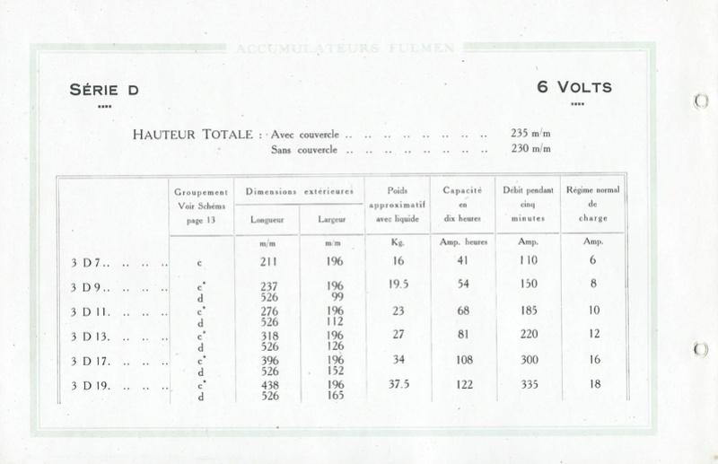 Pub et catalogues FULMEN Fulmen14