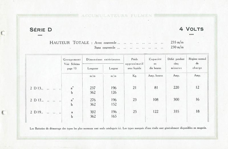 Pub et catalogues FULMEN Fulmen16