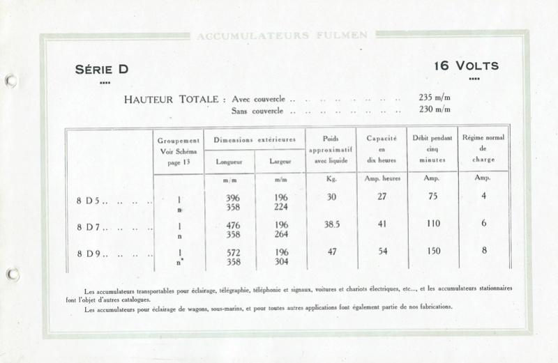 Pub et catalogues FULMEN Fulmen18