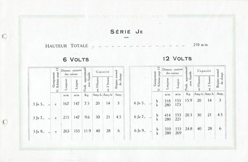 Pub et catalogues FULMEN Fulmen20