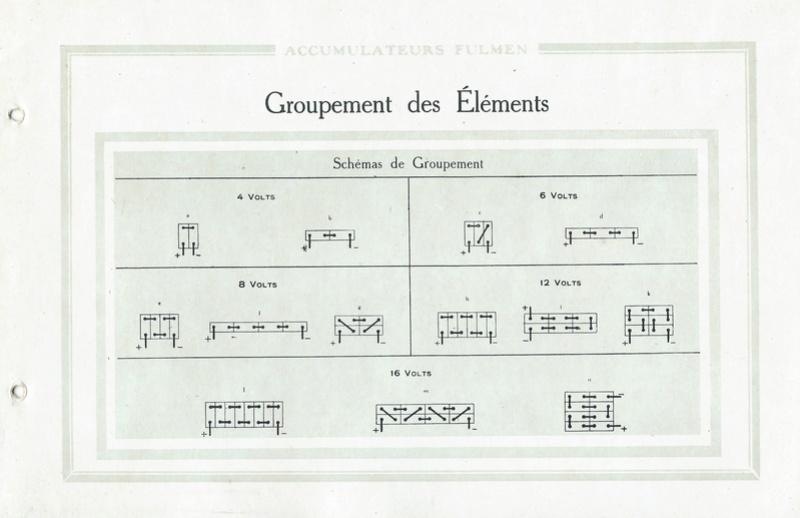 Pub et catalogues FULMEN Fulmen23