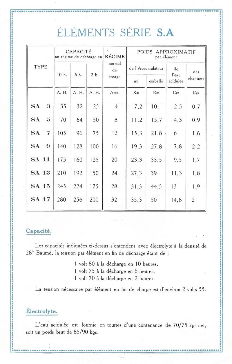 Pub et catalogues FULMEN Fulmen27