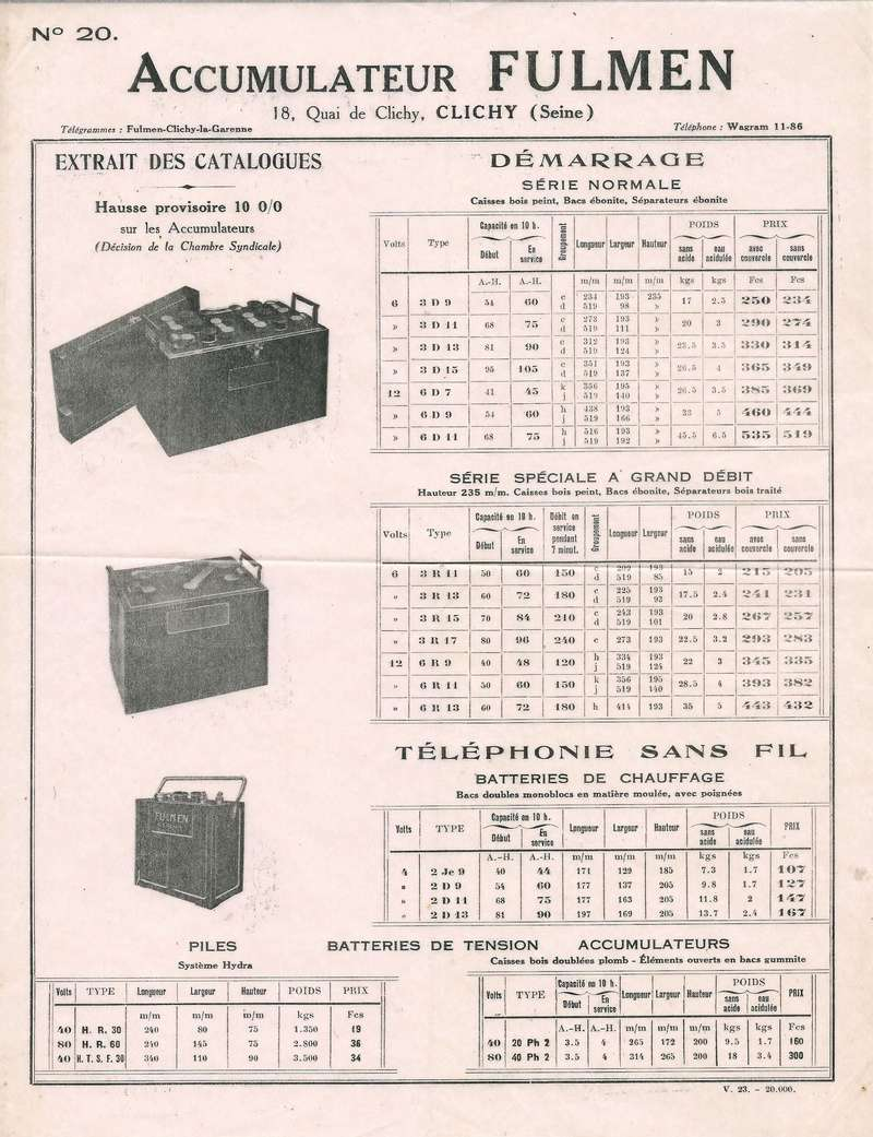 Pub et catalogues FULMEN Fulmen32