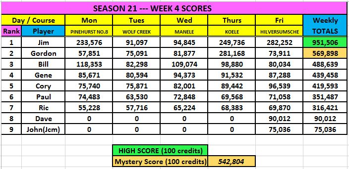 POST DAILY BLITZ SCORES HERE current 2017 link S21-wk15