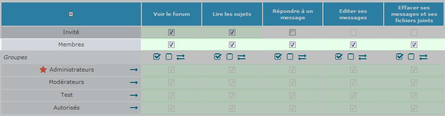 Obliger les membres à se présenter pour lire le forum Tuto216