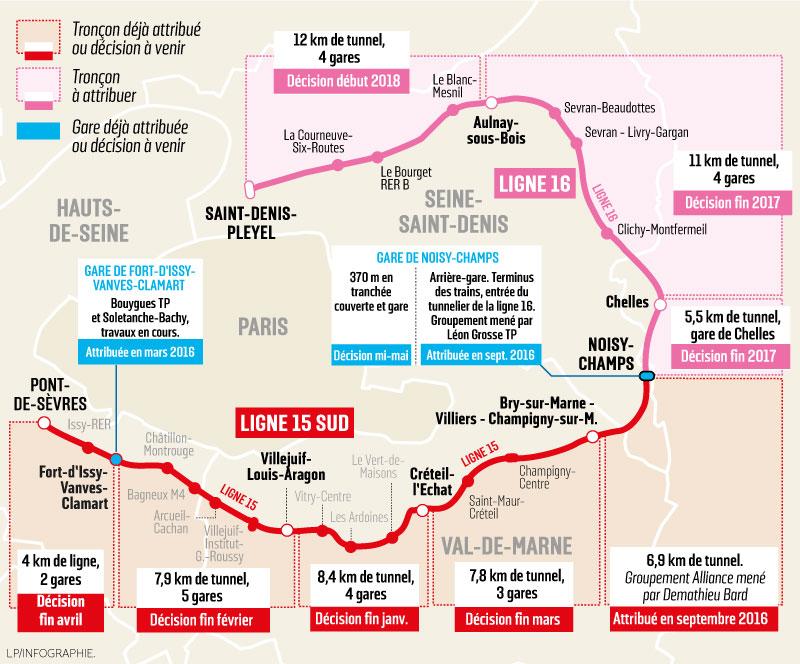 Transports en commun - Grand Paris Express - Page 6 66418510