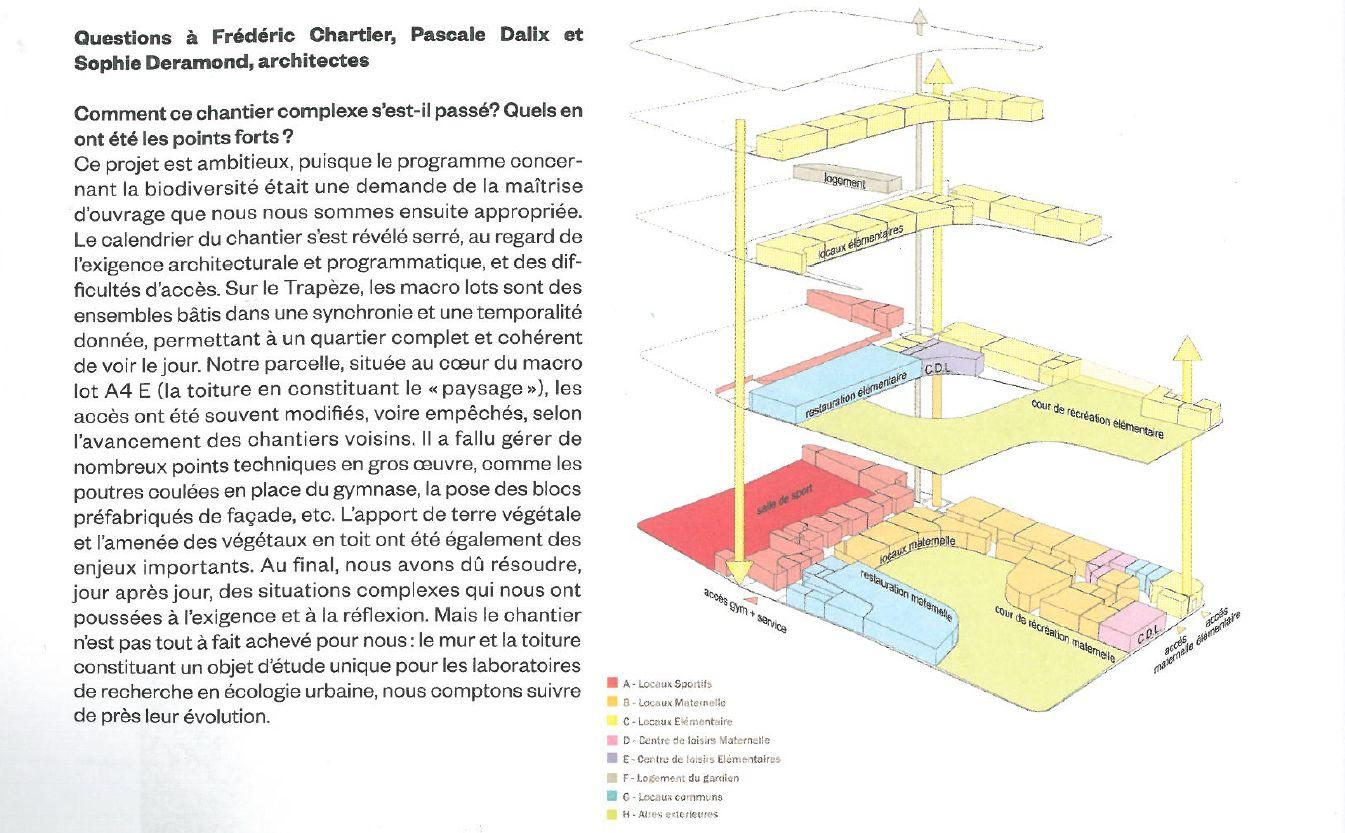 Groupe scolaire des Sciences et de la Biodiversité : informations et photos Clipb295