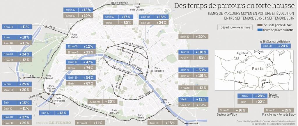 Aménagement et usages des voies sur berges à Paris Cxaq0011