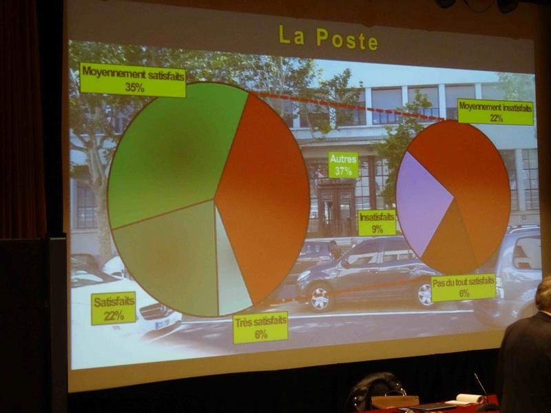 Cadre de vie à Boulogne-Billancourt Dsc07612