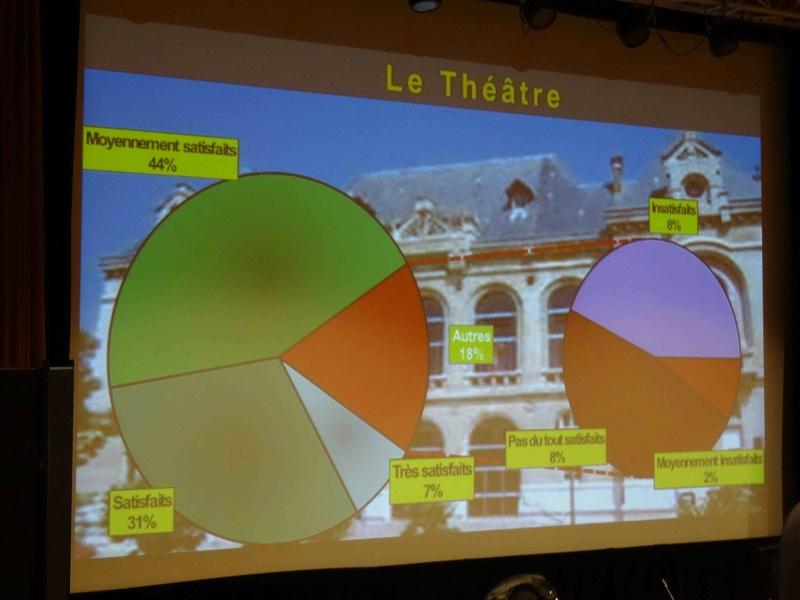 Cadre de vie à Boulogne-Billancourt Dsc07615