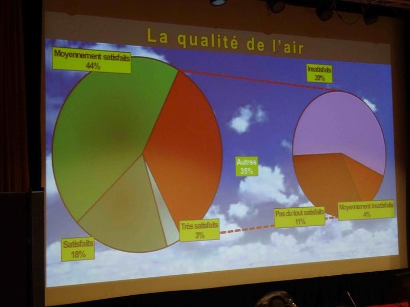 Cadre de vie à Boulogne-Billancourt Dsc07621