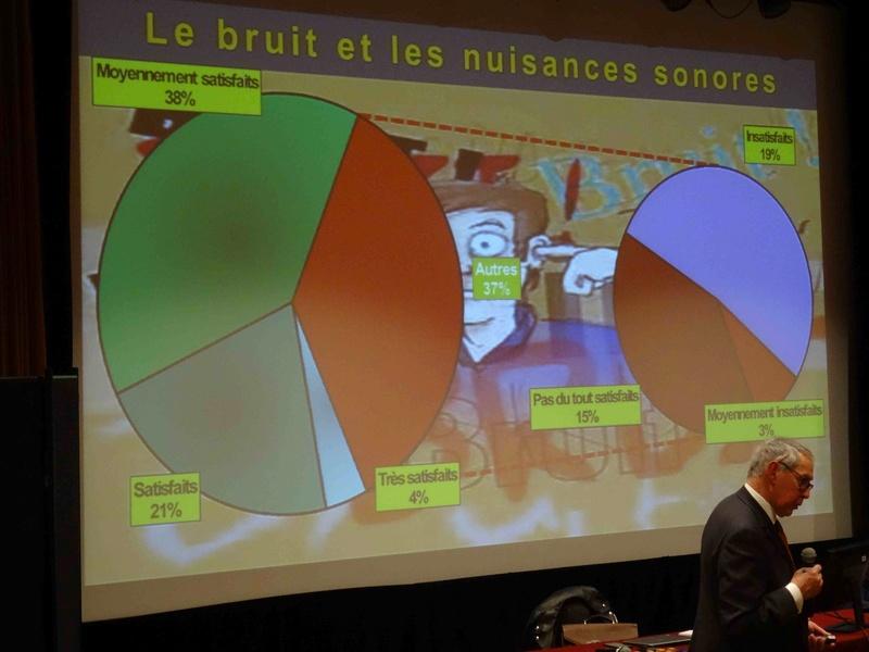 Cadre de vie à Boulogne-Billancourt Dsc07622
