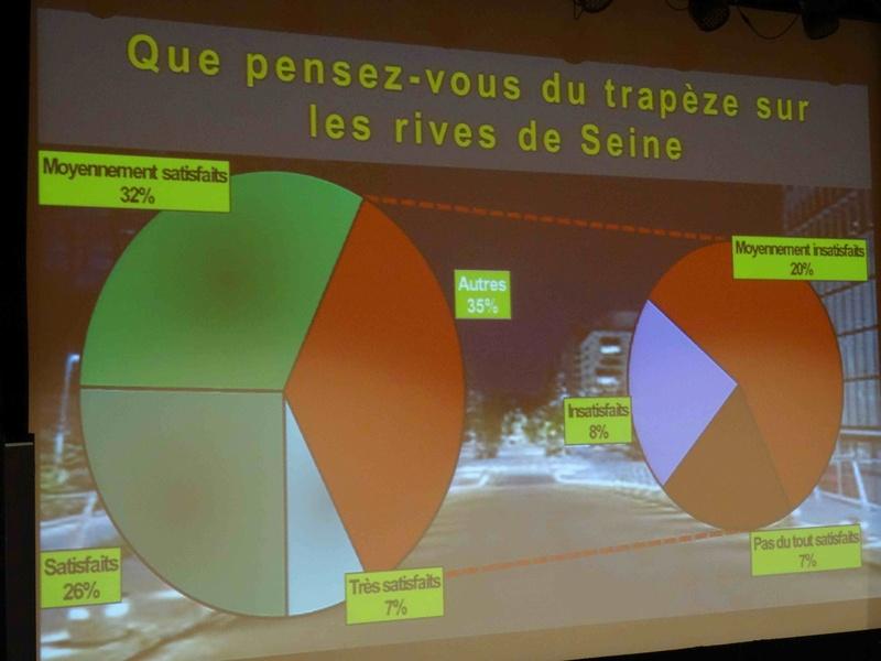 Cadre de vie à Boulogne-Billancourt Dsc07634