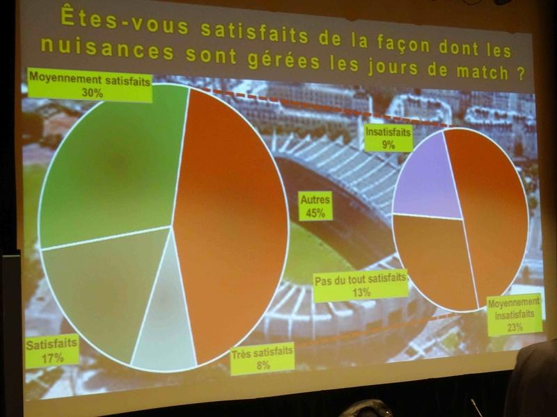 Cadre de vie à Boulogne-Billancourt Dsc07639