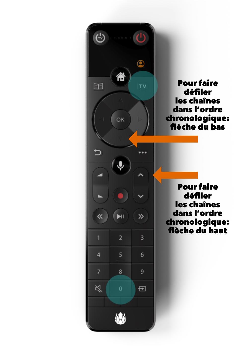 Nouvelle UPC TV box dès le 3 octobre - Page 3 Teleco10