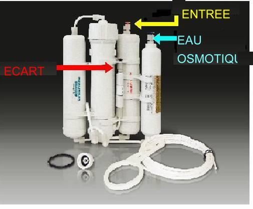 Osmoseur Aquili Triple filtre France10
