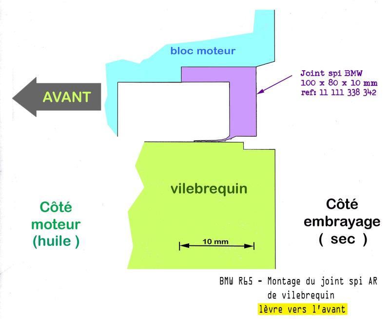 [R80GS]Fuite d'huile entre embrayage et vilebrequin - Page 3 Joint_24