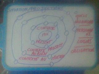Comment trouver un équilibre hors de toute zone de confort et sans noyau dur ?. (non je ne suis pas un Nouméro, je suis créative :))  Photo094