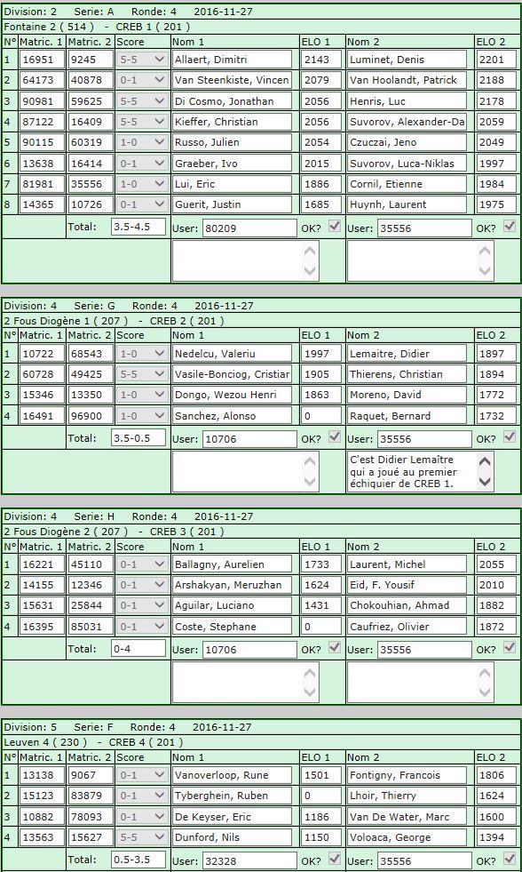 [RONDE 4] Résultats Ronde011