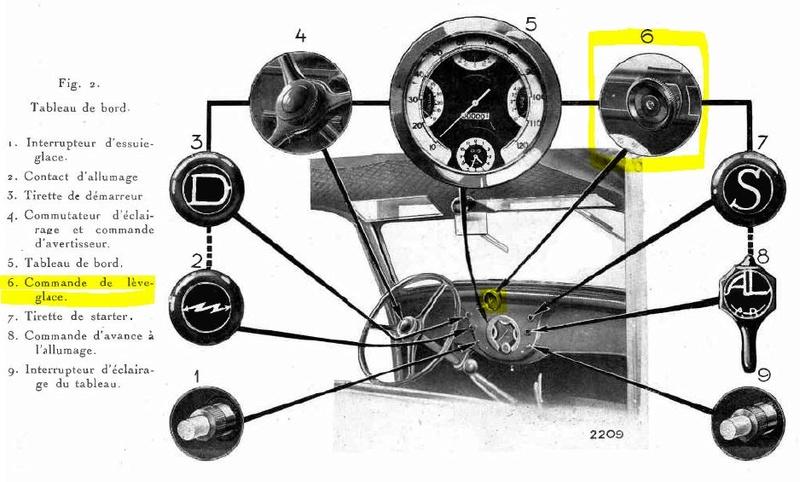 Mécanisme pour ouvrir le pare-brise Mandos10