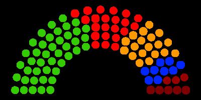 [XIV Legislatura] Composición del Parlamento 99dkli10