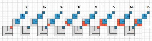 12-Devoir de géométrie N°7 At210