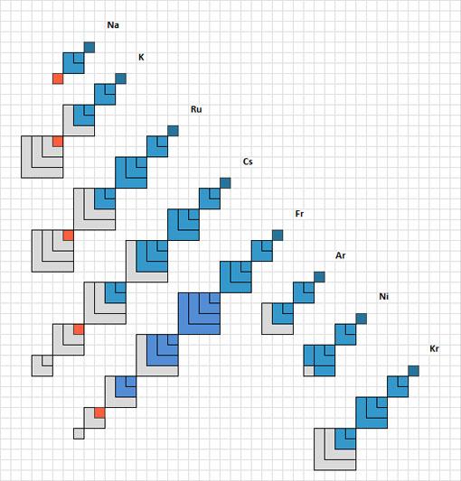 12-Devoir de géométrie N°7 At410