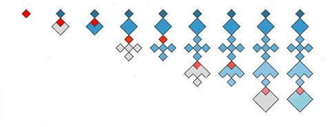 12-Devoir de géométrie N°7 Colonn10