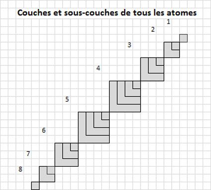 12-Devoir de géométrie N°7 Couche10
