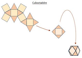 05-Devoir de géométrie N°4 Cuboct12