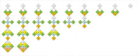 12-Devoir de géométrie N°7 Orbita13