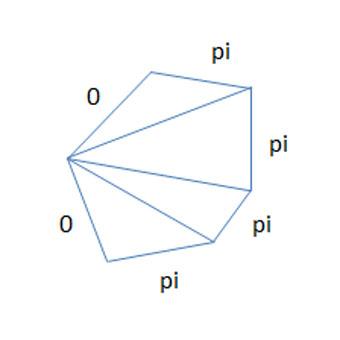 06-Devoir de géométrie N°5 Polygo10