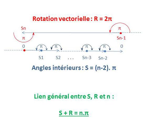 06-Devoir de géométrie N°5 Polyyd11