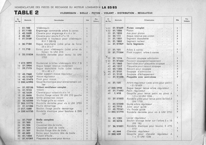 lombardini - HAKO me Tracasse 1911