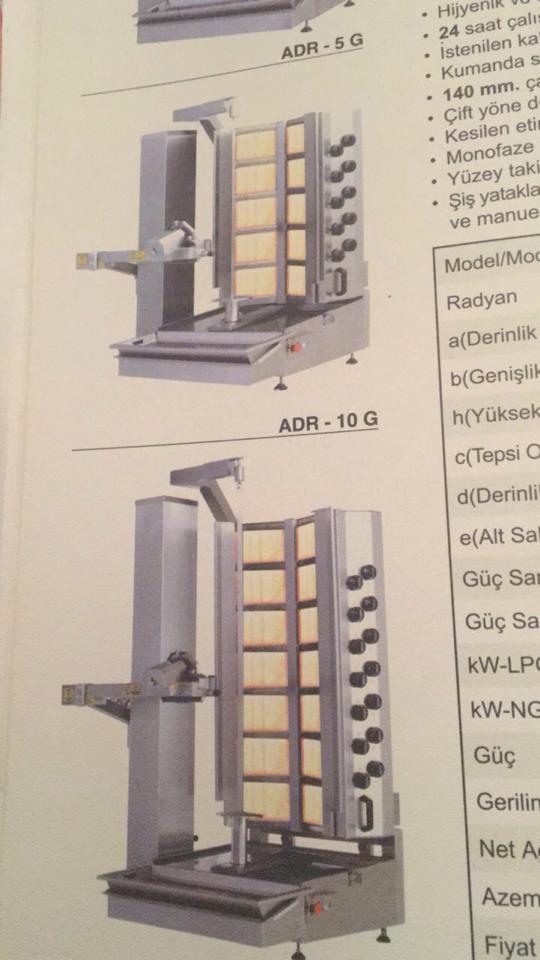 ماكينة تحضير الشورما الاوتوماتيك 00905398225364 15095410