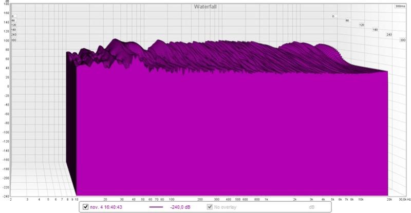 Essais câble hp pour tweter après filtre en fils de litz Wavefo10