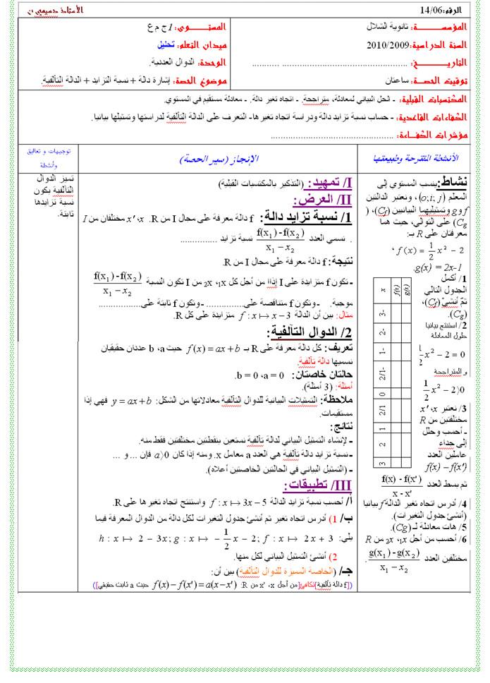 مذكرة 6 في التحليل: إشارة الدالة / نسبة التزايد / الدالة التآلفية - السنة الاولى ثانوي علوم Bandi135