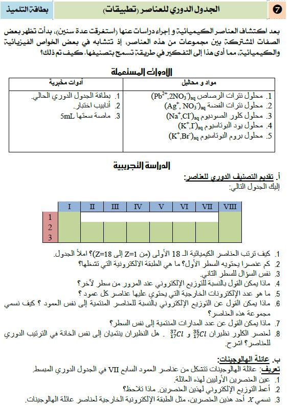 بطاقة العمل التطبيقي 7 في الفيزياء : تطبيقات حول الجدول الدوري للعناصر السنة الاولى ثانوي علوم Bandic35