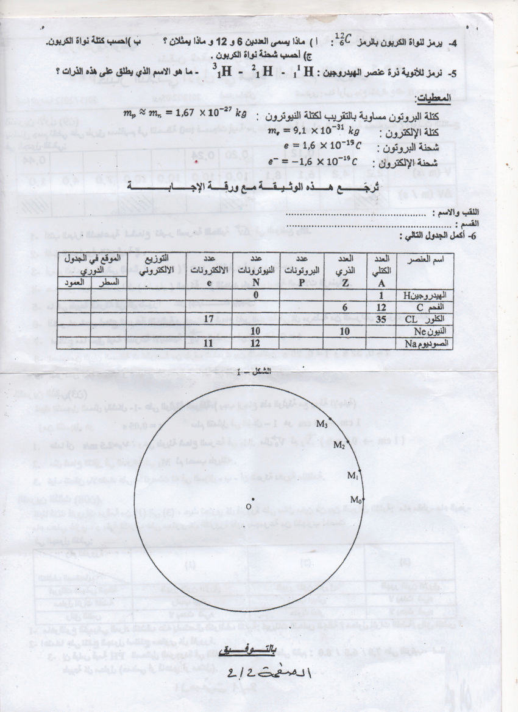 إختبار الفصل الاول في مادة العلوم الفيزيائية - السنة الاولى ثانوي جذع مشترك علوم (نموذج 1) P01b10