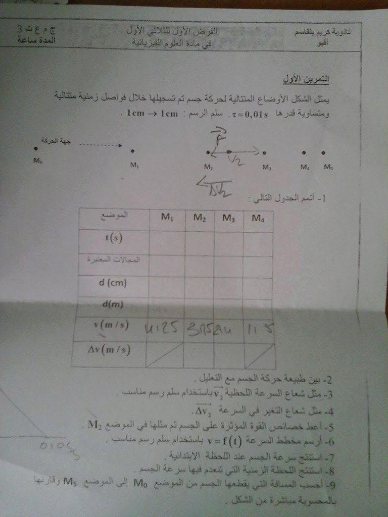 الفرض الاول للثلاثي الاول في مادة العلوم الفيزيائية للسنة الاولى متوسط جذع مشترك علوم (نموذج 1) P01b11